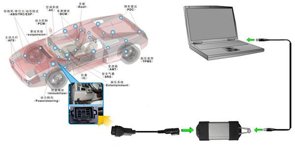 Latest V200 CAN Clip Diagnostic Interface for Renault Supports Multi-language