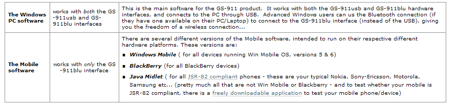 GS-911 Software