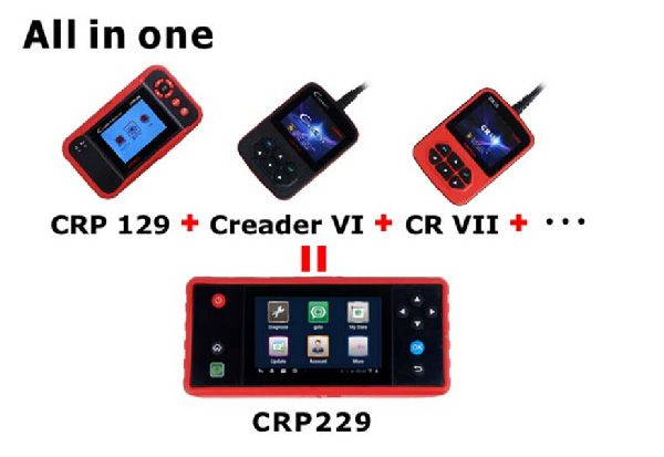 contains all advantages of all LAUNCH Creader